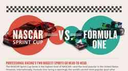 F1 ali NASCAR?