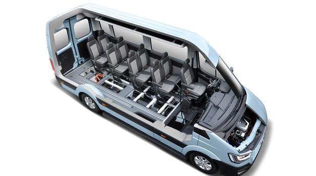 Hyundaijeva študija minibusa z gorivnimi celicami (foto: Hyundai)