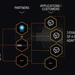Renault-Nissan deli svojo električno platformo. Razvijajo tudi pametno nogavico! (foto: Renault)