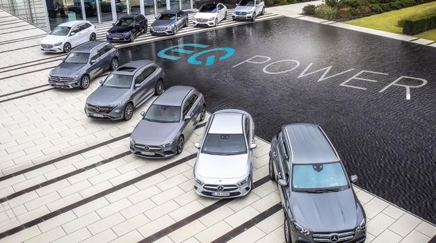 Daimler ustavlja razvoj motorjev z notranjim izgorevanjem (foto: Daimler AG)