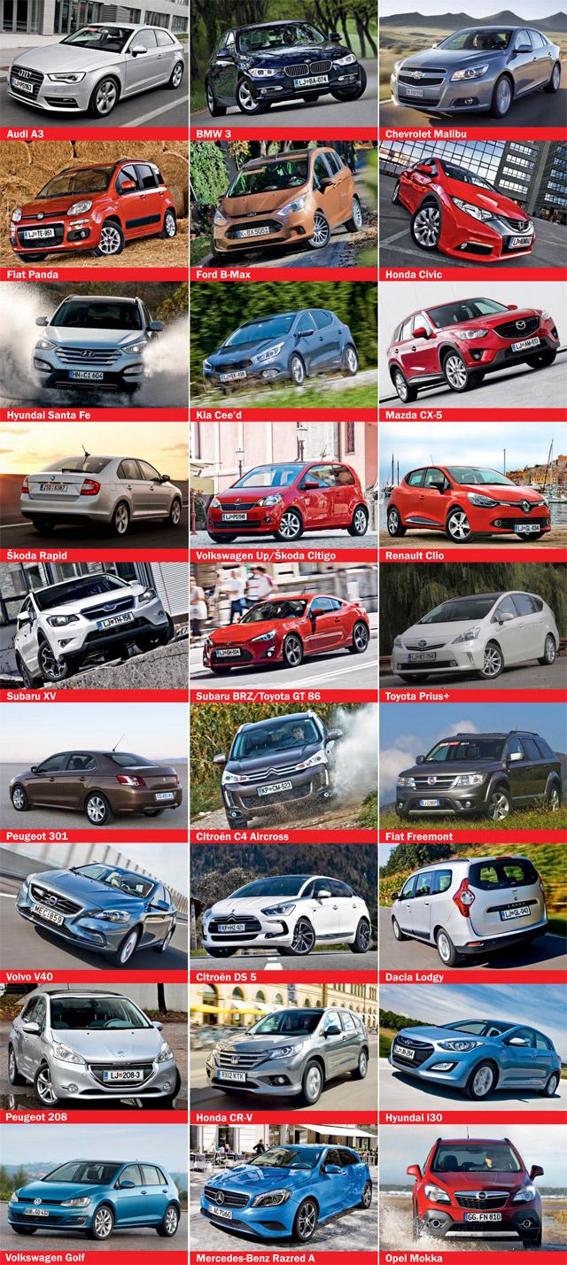 Glasujte za Slovenski avto leta 2013